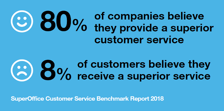 CPaaS: Customer service gets the message