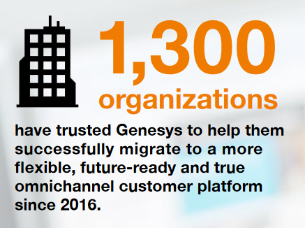 1,300 organizations have trusted Genesys to help them migrate