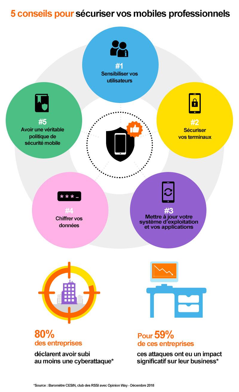 Texto règles de sécurité pour les rencontres en ligne