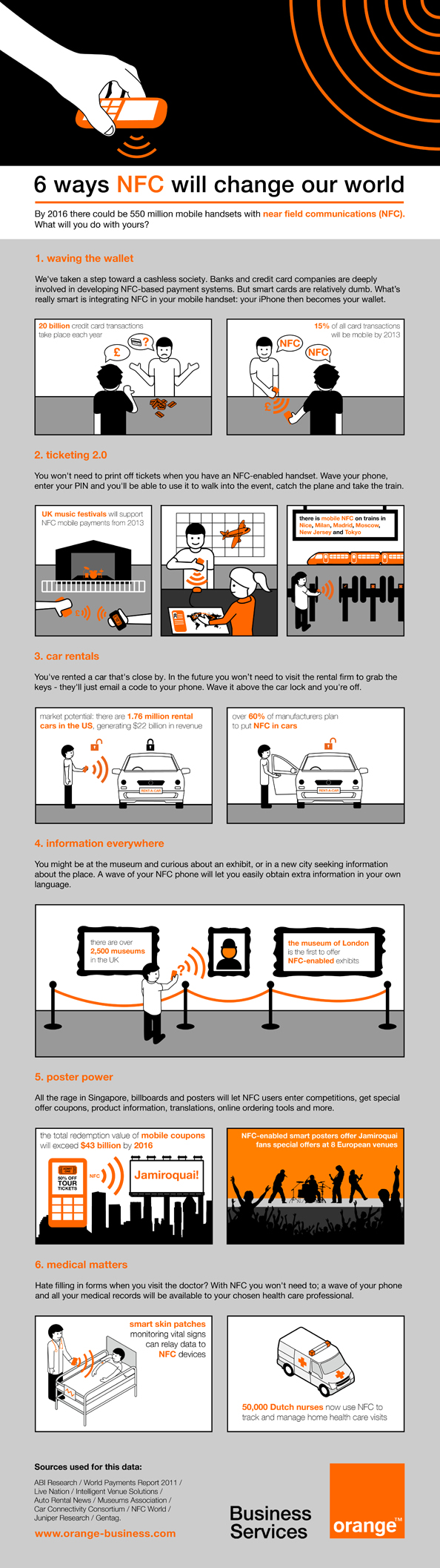 infographic: how NFC can change our world | Orange Business