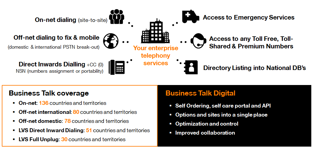 Business Talk   Orange Business Services