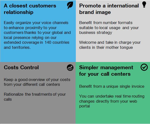 contact center access orange business services. Black Bedroom Furniture Sets. Home Design Ideas
