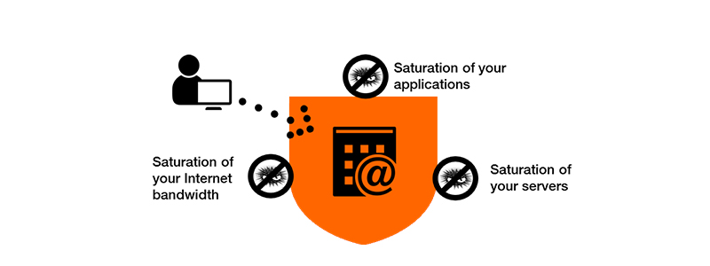 DDoS Protection Orange Business Services technical diagram