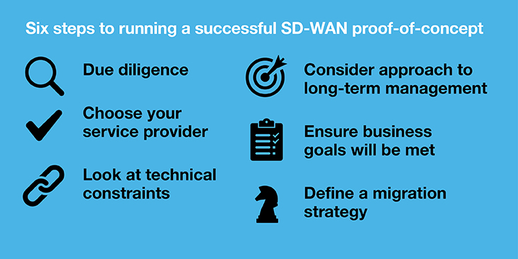6 steps to a successful SD-WAN proof of concept