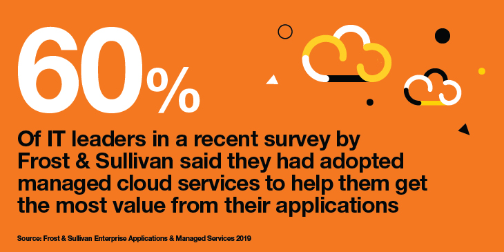60% of IT leaders in a recent survey by Frost & Sullivan said they had adopted managed cloud services
