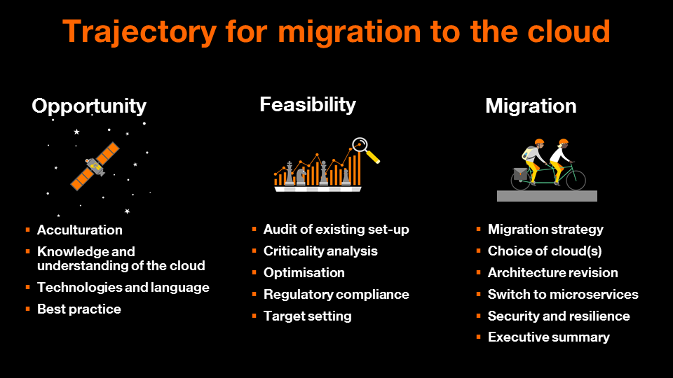 Trajectory for migration to the cloud