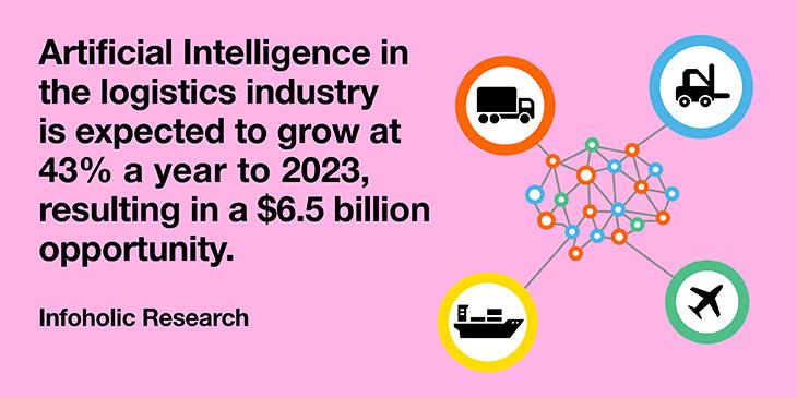 5 digital trends transforming the logistics industry