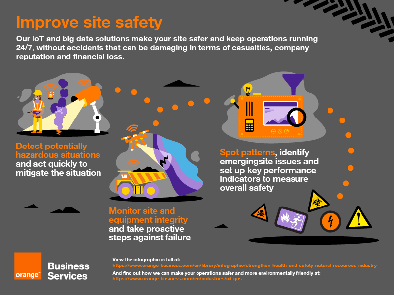 Improve site safety