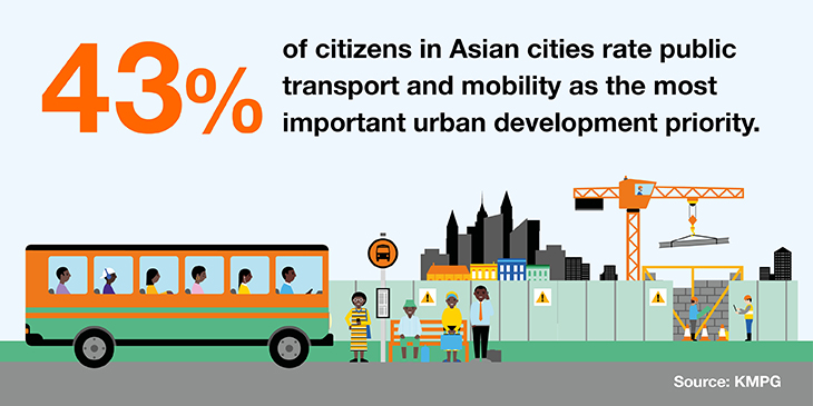 Transport is an urban development priority