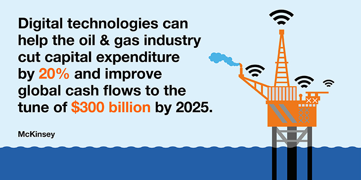 Digital technologies can help oil and gas