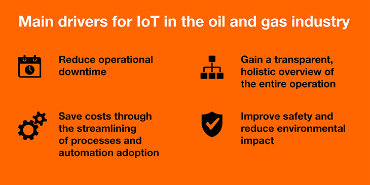 Main drivers for IoT in the oil and gas industry
