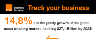 Track your business