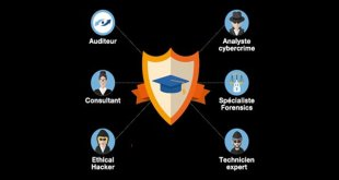 Orange Cyberdefense Academy