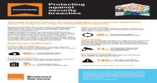 Protecting against security breaches