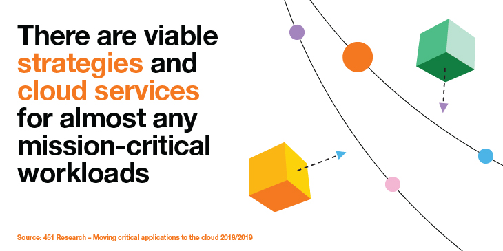There are viable strategies and cloud services for almost any mission-critical workloads